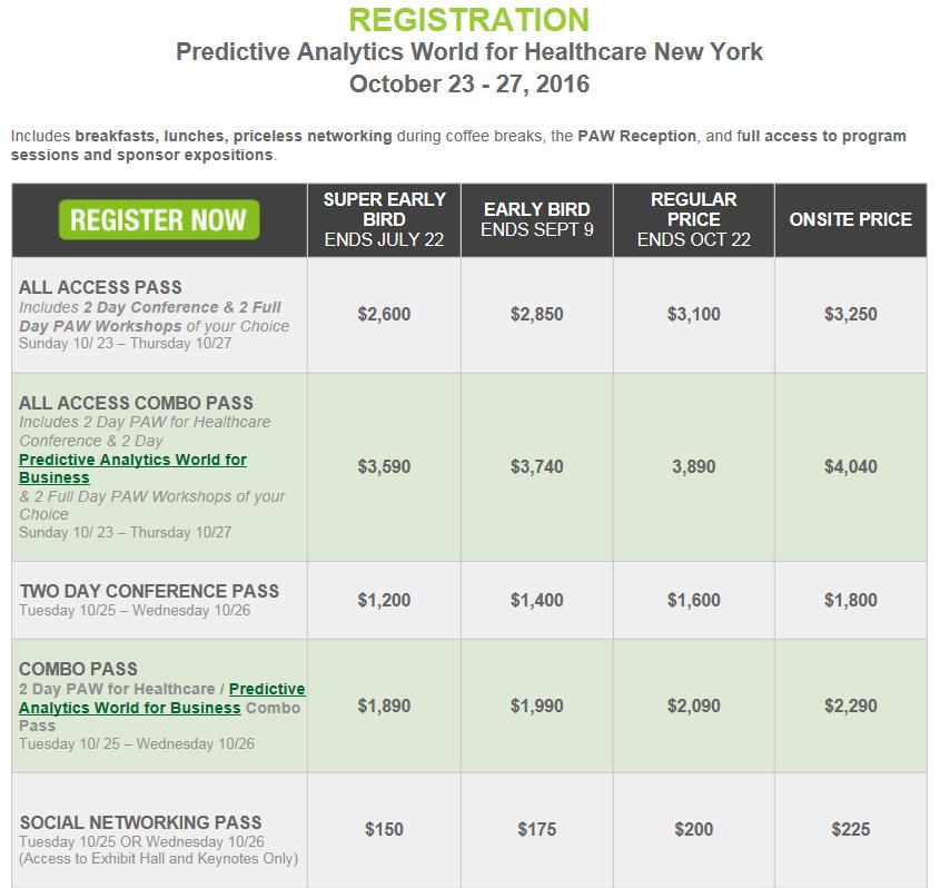 Predictive Analytics World Healthcare NY 2016 Registration